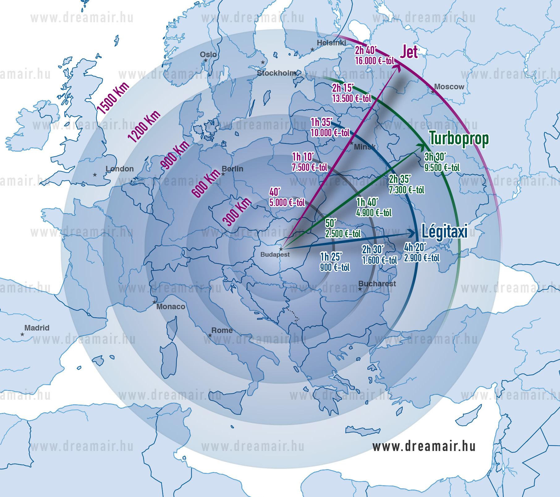 European Continent távolságok+DreamAir.hu